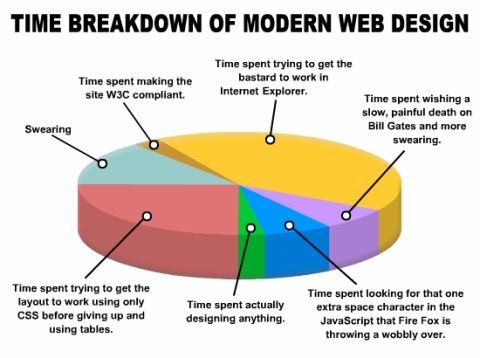 modern-web-design.jpg